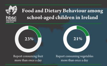 HBSC2018-Infographic-Food-&-dietary-behaviour_page-0001